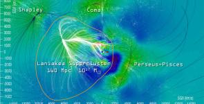 Une tranche du Superamas Laniakea dans le plan équatorial supergalactique