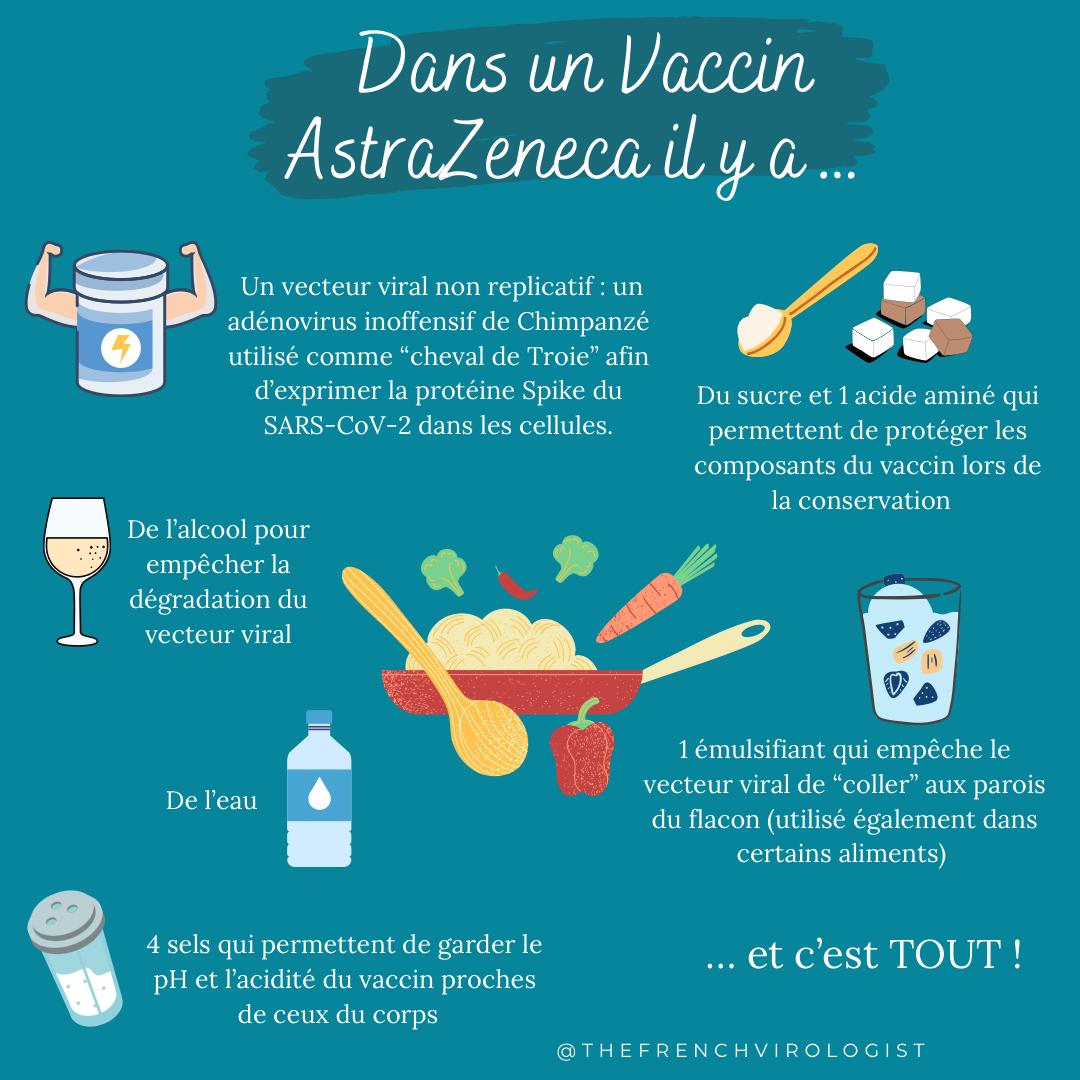Efficacité des vaccins - le vaccin AstraZeneca